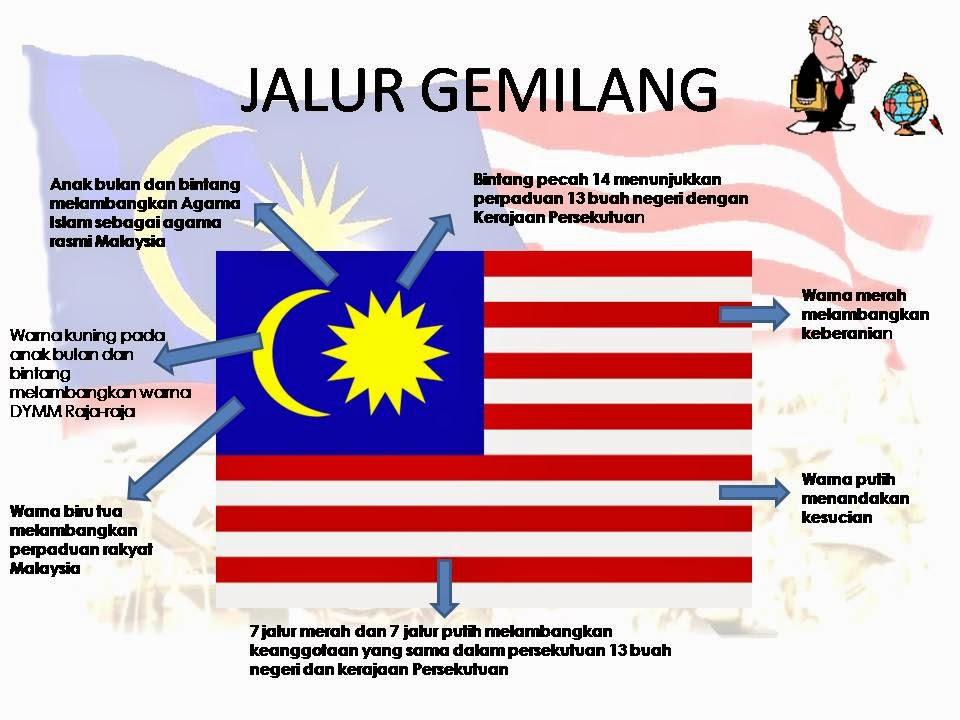 kemerdekaan malaysia 2016